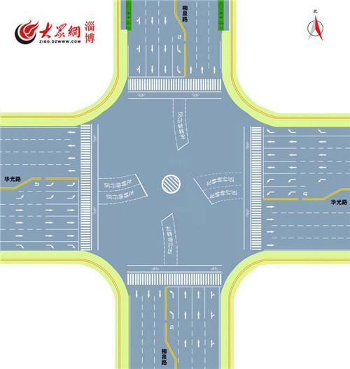 1条右转车道,南北方向为1条左转车道,2条直行车道,1条直行右转车道